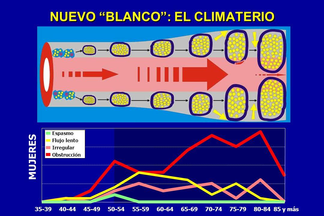 NUEVO BLANCO : EL CLIMATERIO