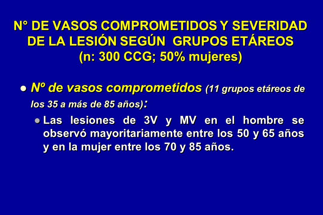 N° DE VASOS COMPROMETIDOS Y SEVERIDAD DE LA LESIÓN SEGÚN GRUPOS ETÁREOS (n: 300 CCG; 50% mujeres)