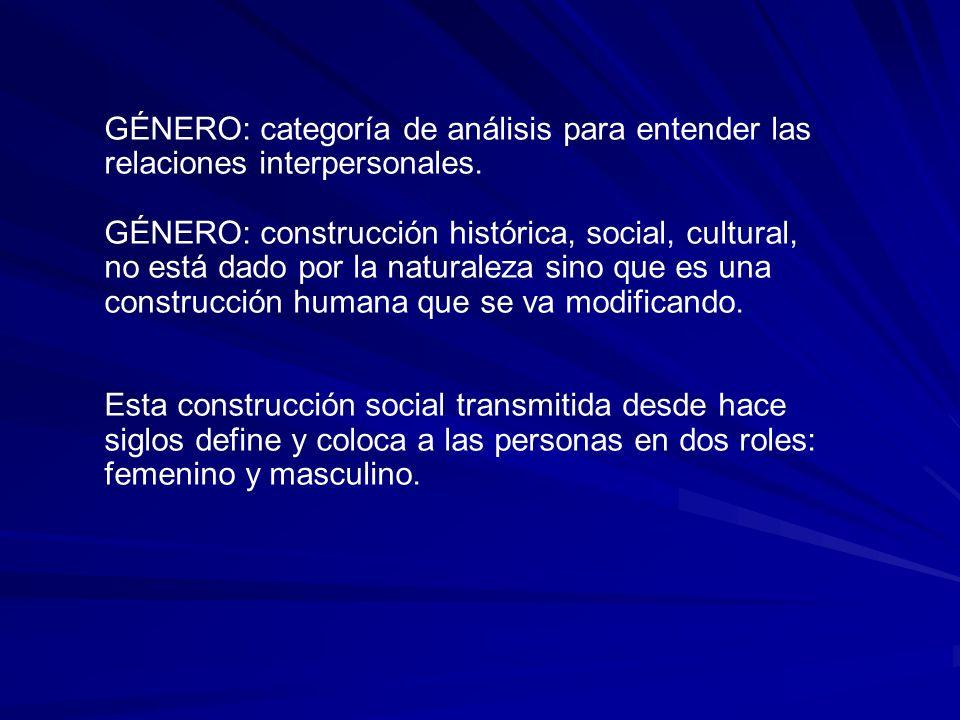 GÉNERO: categoría de análisis para entender las relaciones interpersonales.