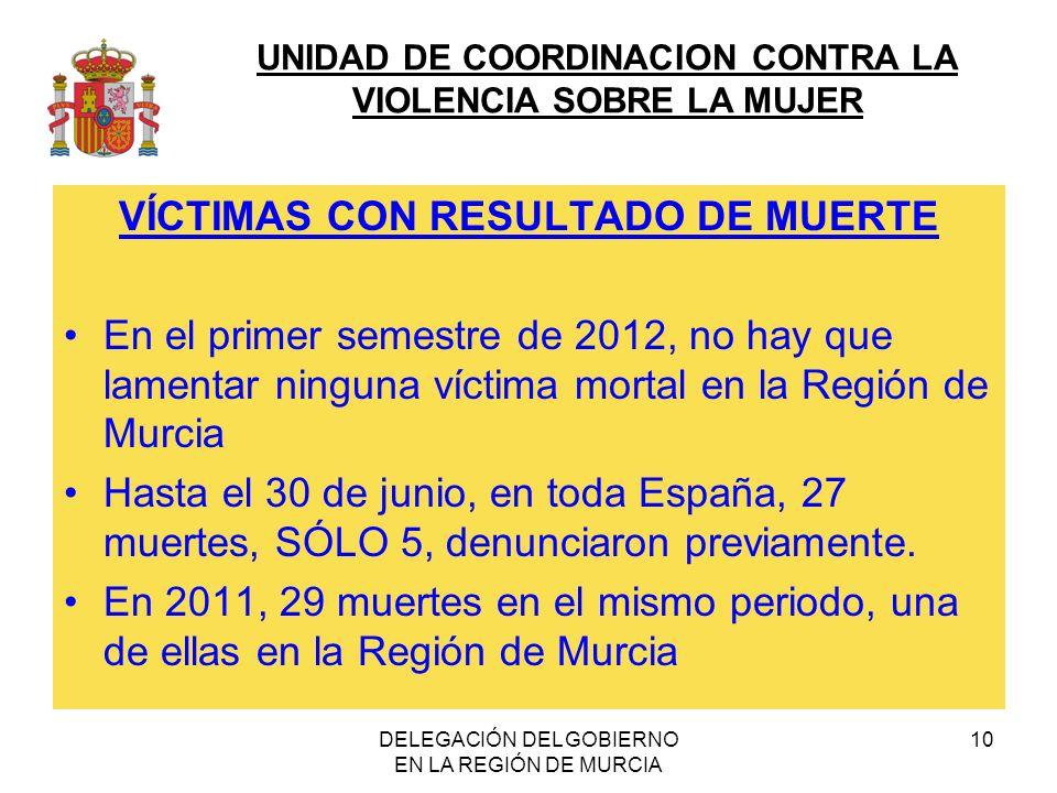 VÍCTIMAS CON RESULTADO DE MUERTE