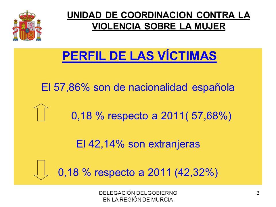 El 57,86% son de nacionalidad española 0,18 % respecto a 2011( 57,68%)