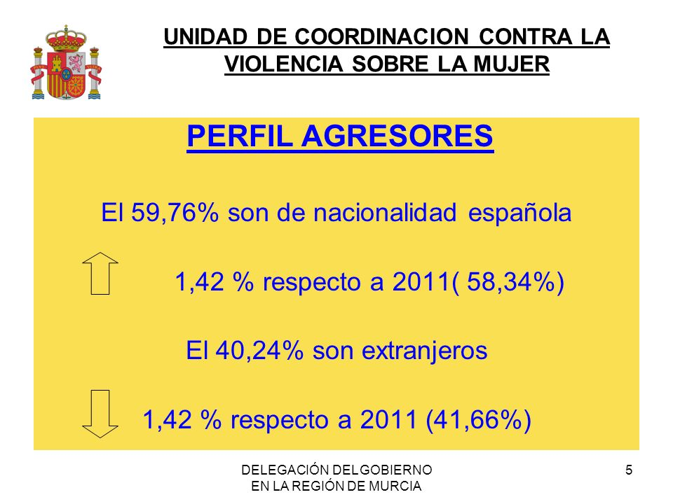 El 59,76% son de nacionalidad española 1,42 % respecto a 2011( 58,34%)