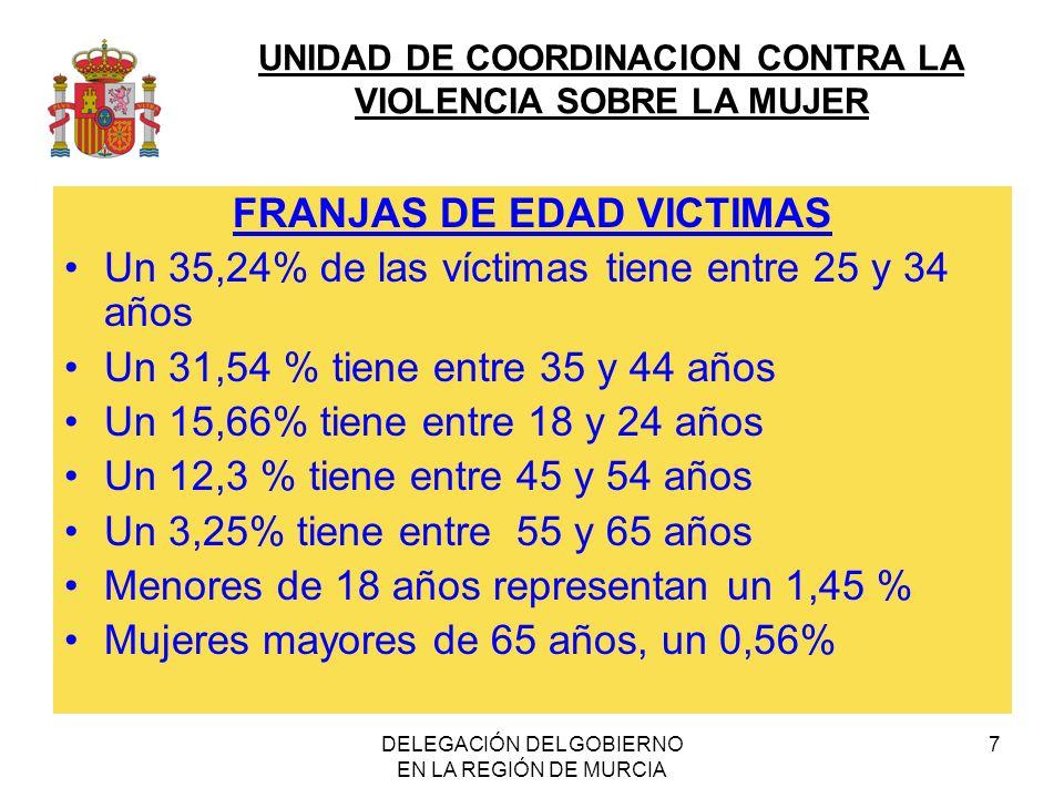 FRANJAS DE EDAD VICTIMAS