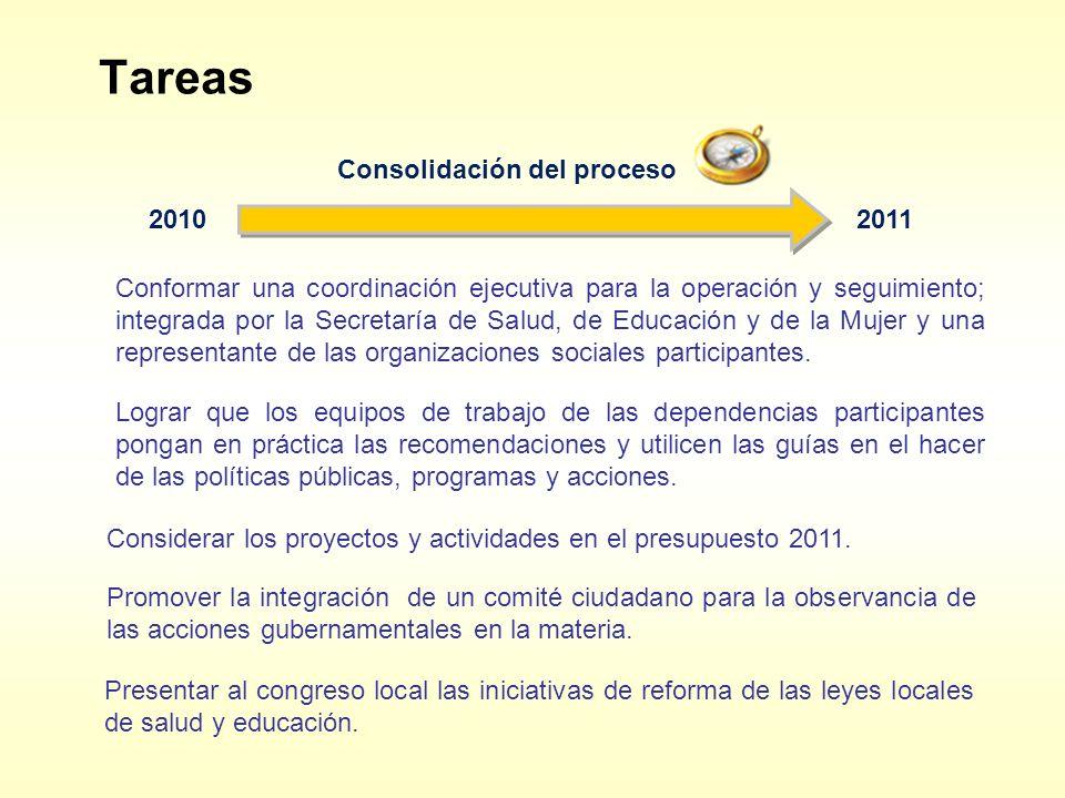 Consolidación del proceso
