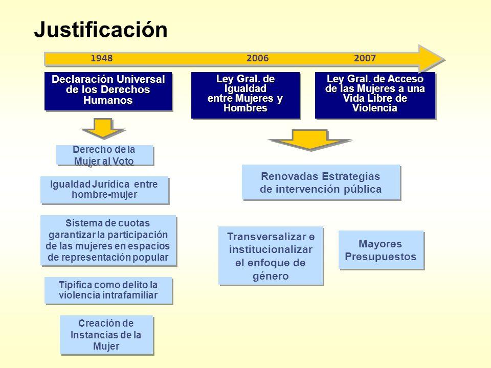 Justificación 1948. 2006. 2007. Declaración Universal de los Derechos Humanos. Ley Gral. de Igualdad.