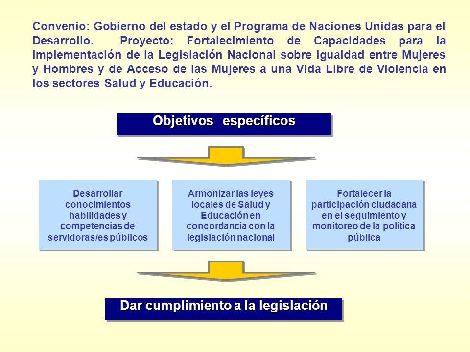 Objetivos específicos Dar cumplimiento a la legislación
