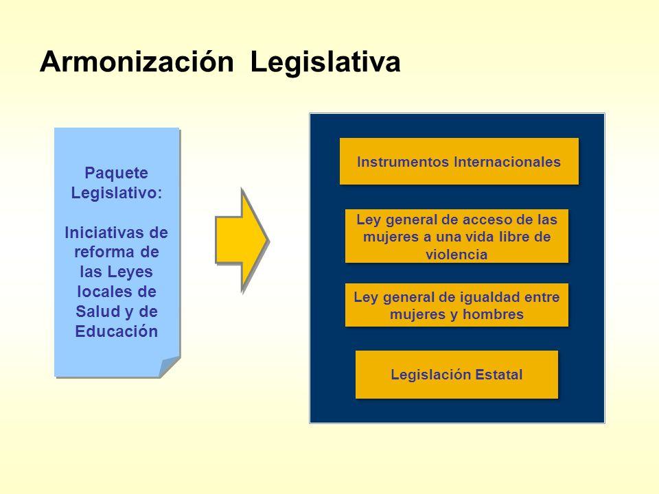 Armonización Legislativa