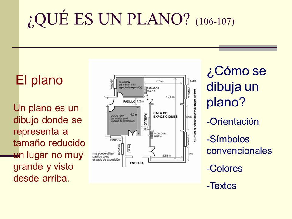 ¿QUÉ ES UN PLANO (106-107) ¿Cómo se dibuja un plano El plano