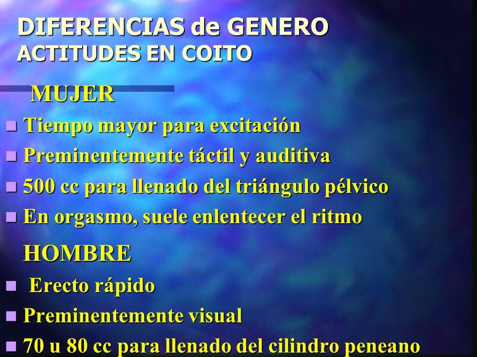 DIFERENCIAS de GENERO ACTITUDES EN COITO