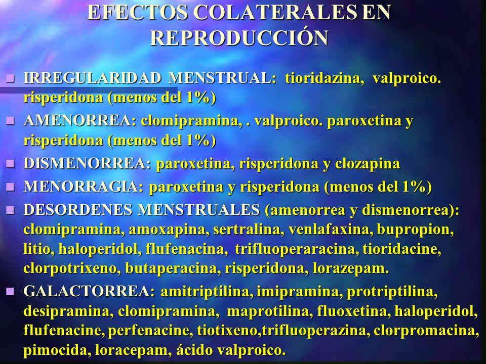 EFECTOS COLATERALES EN REPRODUCCIÓN