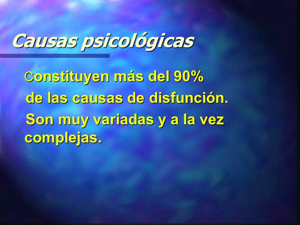 Causas psicológicas de las causas de disfunción.