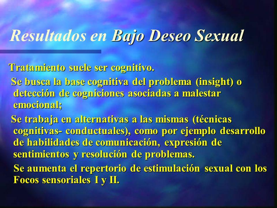 Resultados en Bajo Deseo Sexual