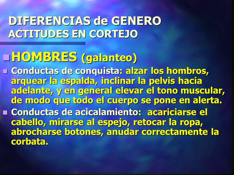DIFERENCIAS de GENERO ACTITUDES EN CORTEJO
