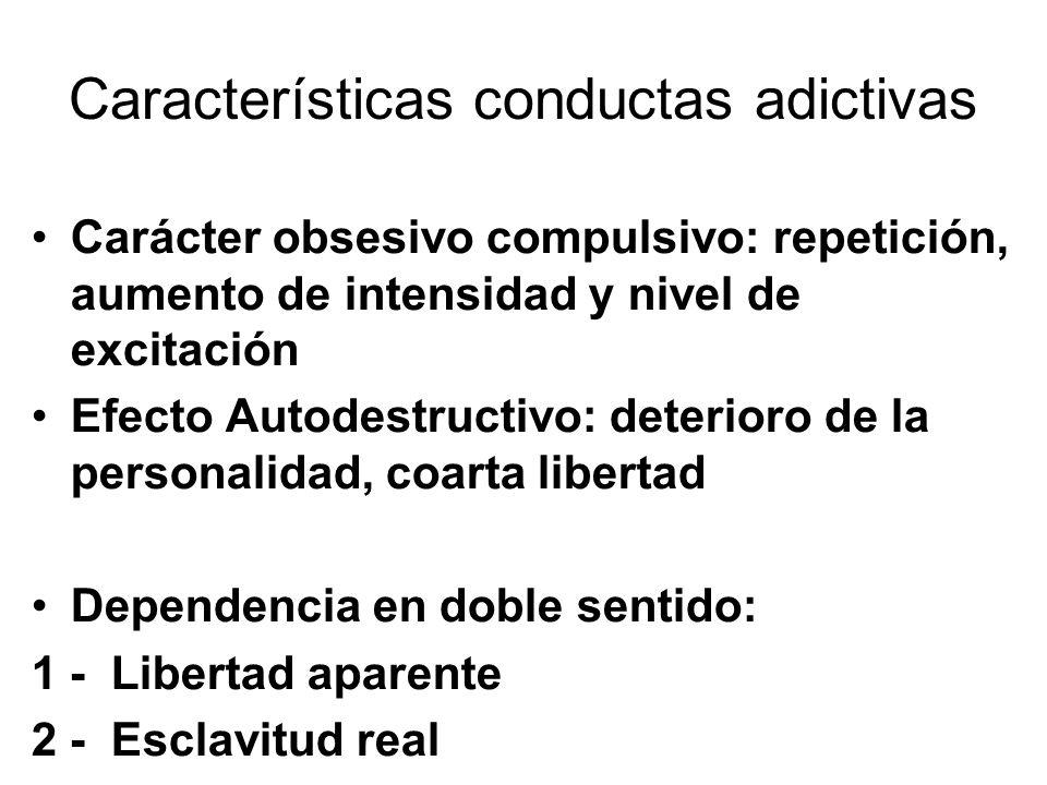 Características conductas adictivas