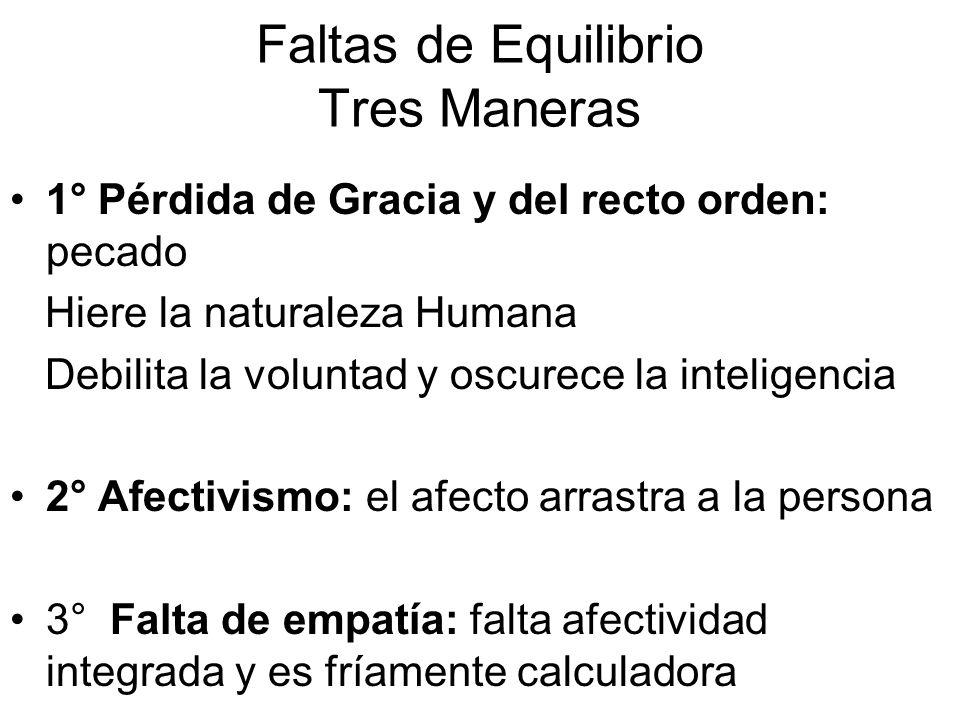Faltas de Equilibrio Tres Maneras