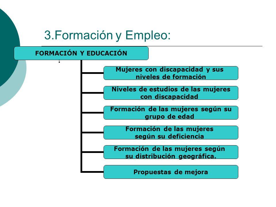 3.Formación y Empleo: :