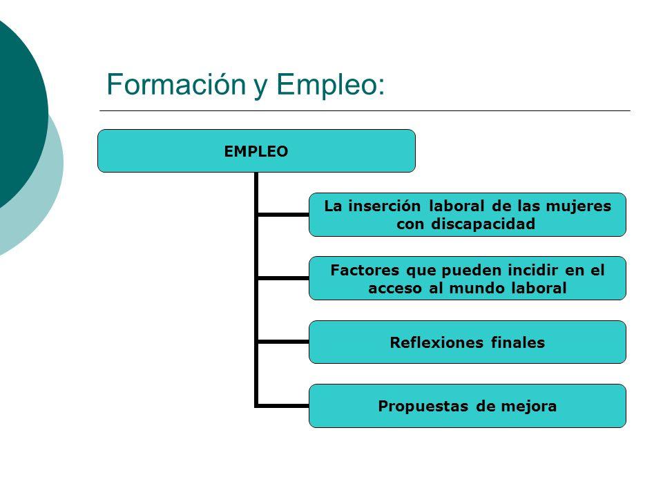 Formación y Empleo: