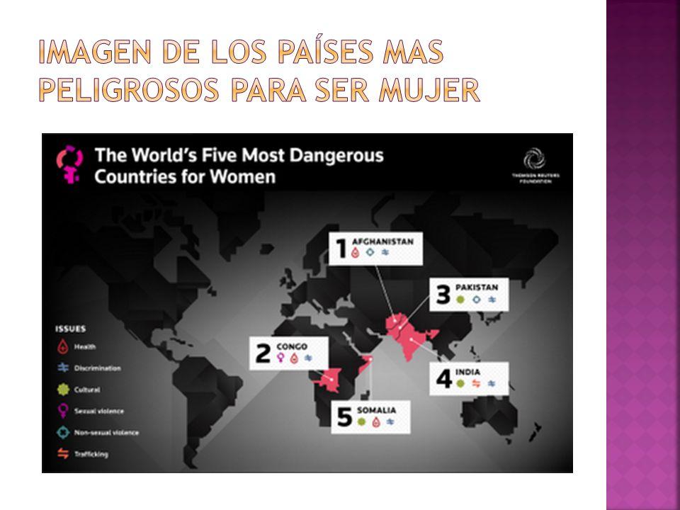 Imagen de los países mas peligrosos para ser mujer