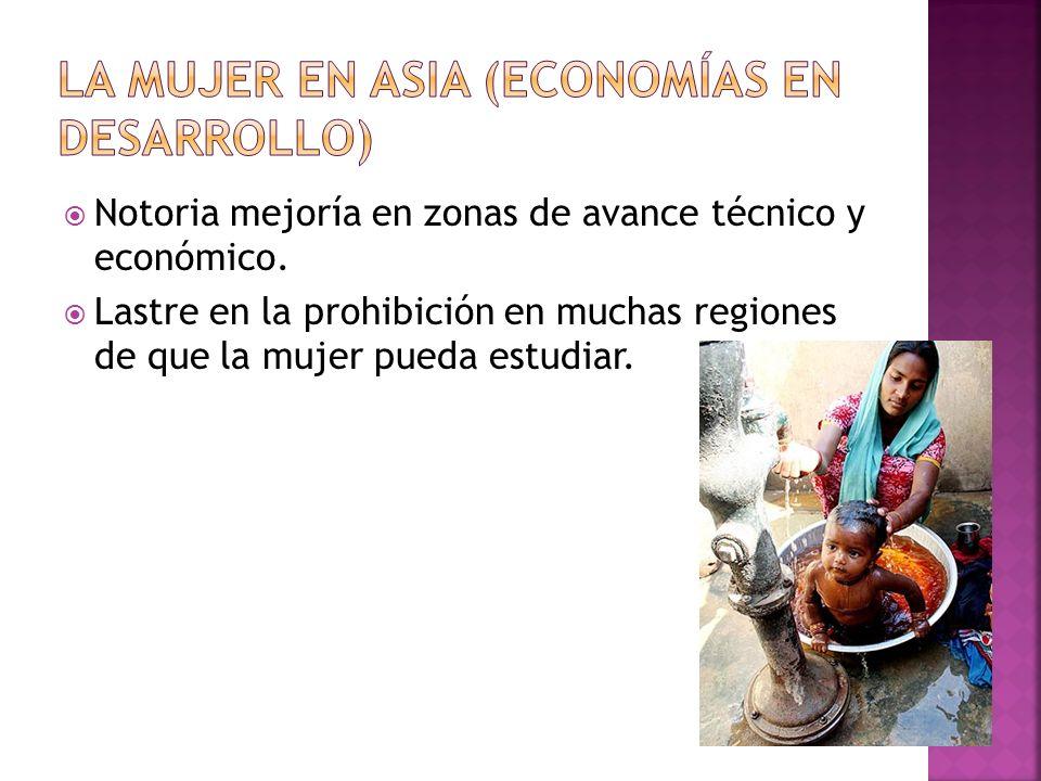 La mujer en Asia (Economías en desarrollo)