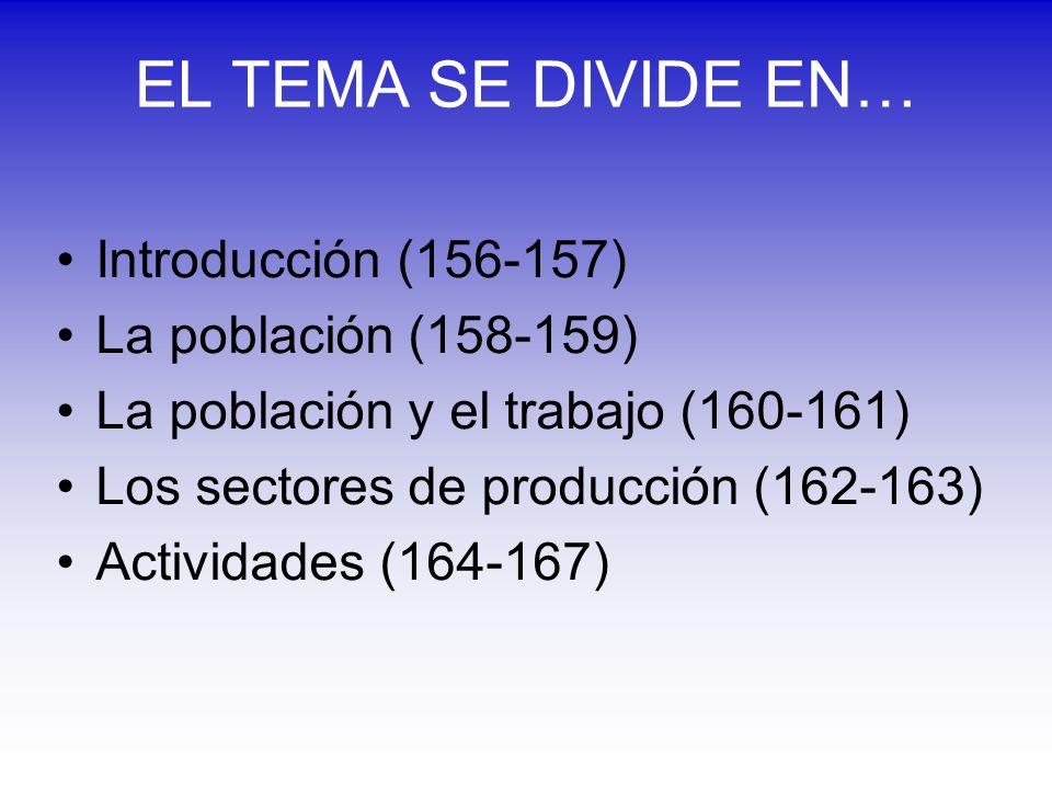 EL TEMA SE DIVIDE EN… Introducción (156-157) La población (158-159)