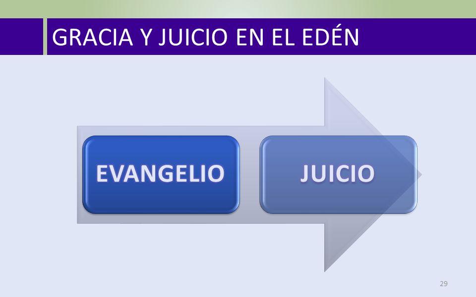 GRACIA Y JUICIO EN EL EDÉN
