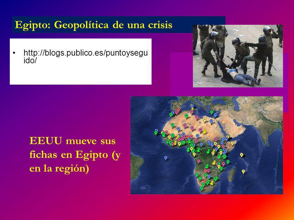 Egipto: Geopolítica de una crisis