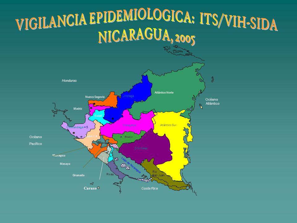 VIGILANCIA EPIDEMIOLOGICA: ITS/VIH-SIDA