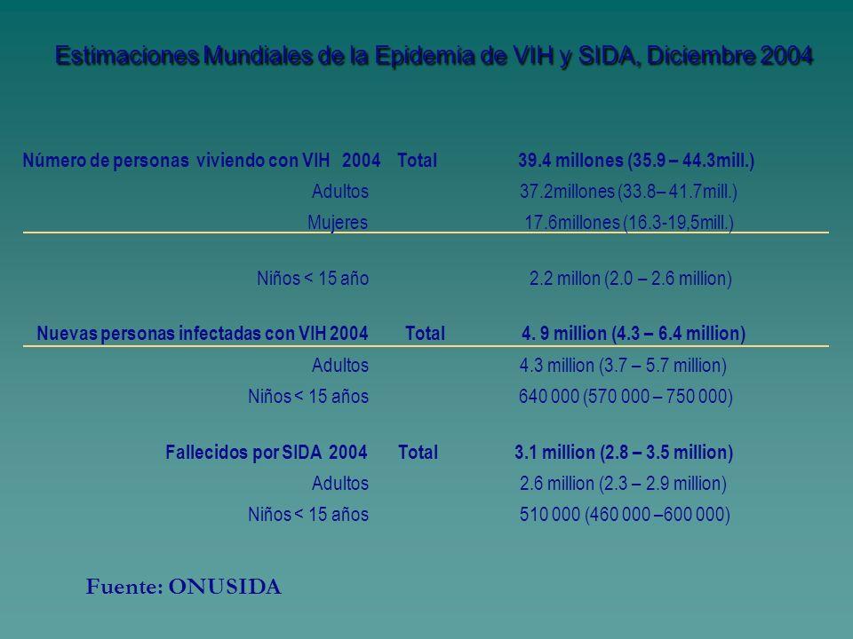 Estimaciones Mundiales de la Epidemia de VIH y SIDA, Diciembre 2004