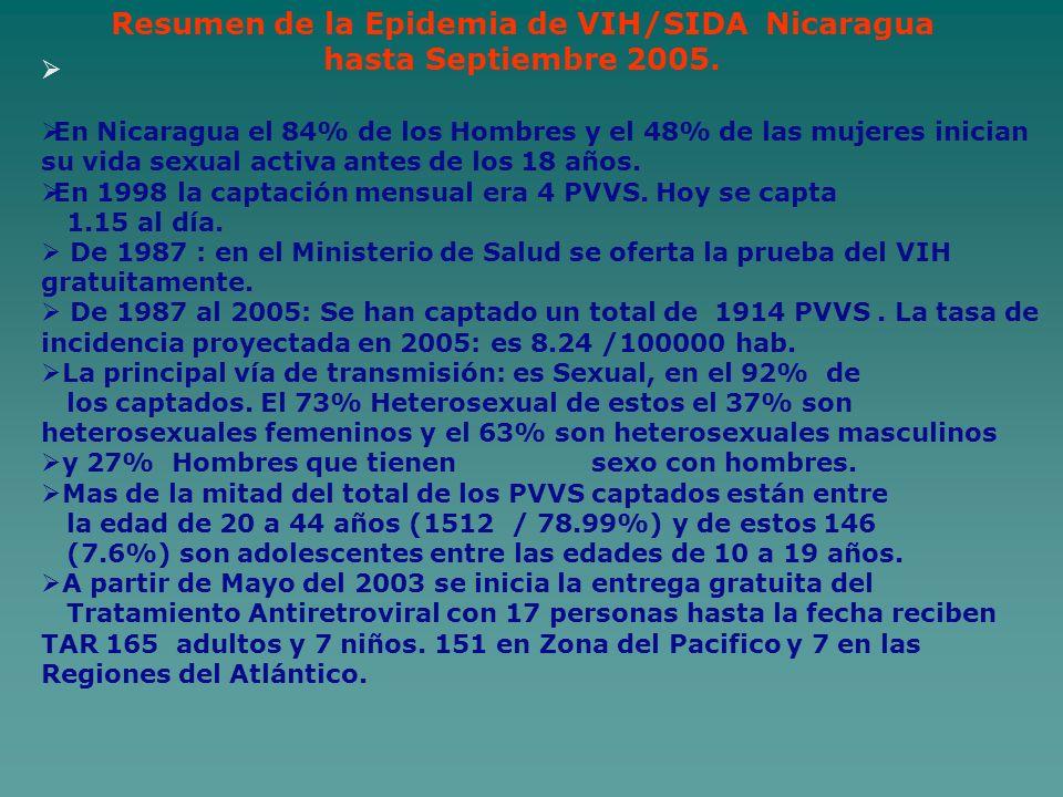 Resumen de la Epidemia de VIH/SIDA Nicaragua hasta Septiembre 2005.