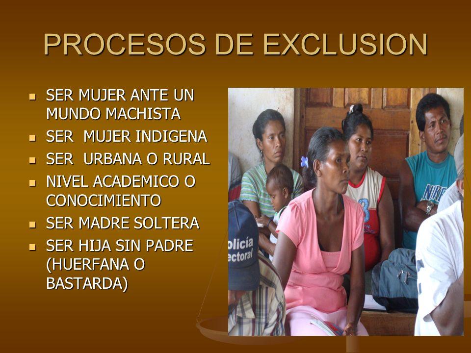 PROCESOS DE EXCLUSION SER MUJER ANTE UN MUNDO MACHISTA