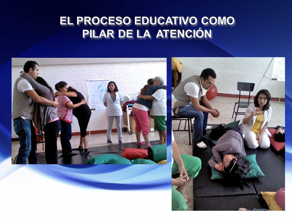 EL PROCESO EDUCATIVO COMO