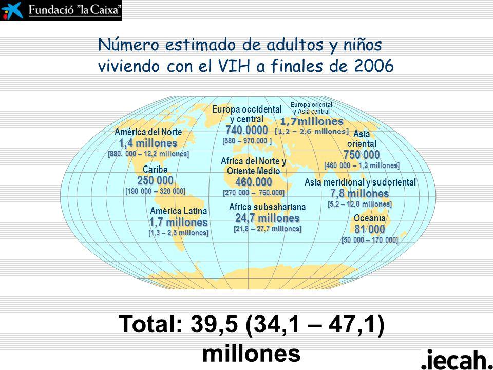 Número estimado de adultos y niños viviendo con el VIH a finales de 2006