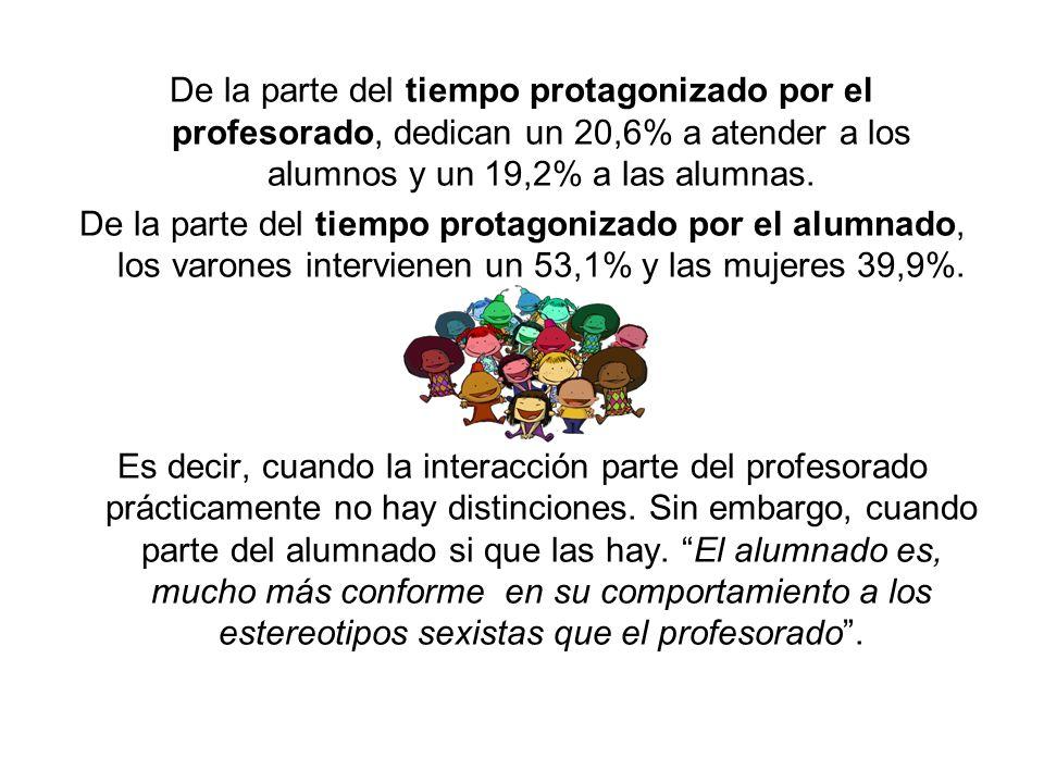 De la parte del tiempo protagonizado por el profesorado, dedican un 20,6% a atender a los alumnos y un 19,2% a las alumnas.