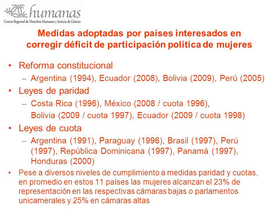 Reforma constitucional Leyes de paridad