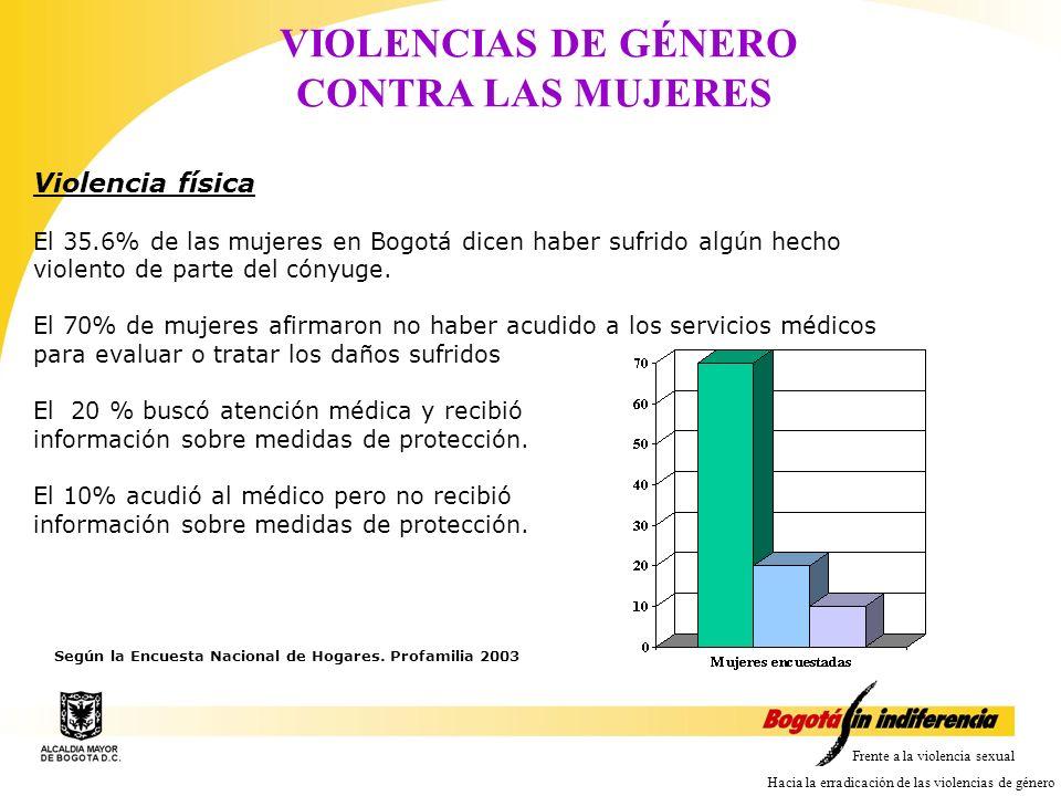 VIOLENCIAS DE GÉNERO CONTRA LAS MUJERES