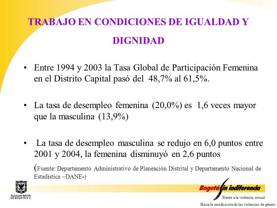 TRABAJO EN CONDICIONES DE IGUALDAD Y DIGNIDAD