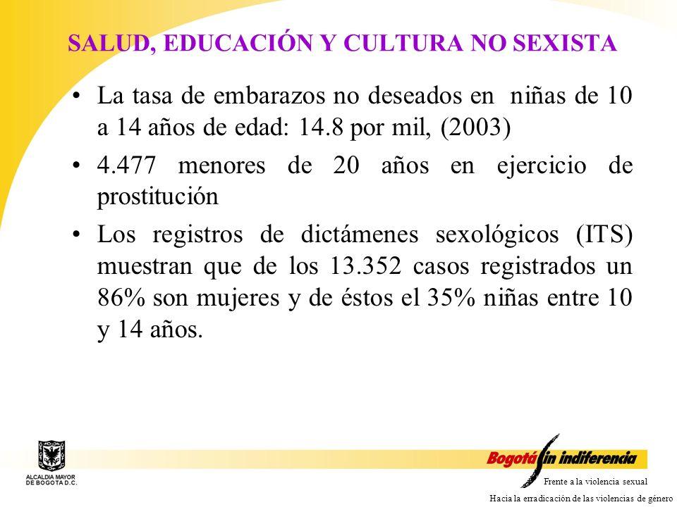 SALUD, EDUCACIÓN Y CULTURA NO SEXISTA