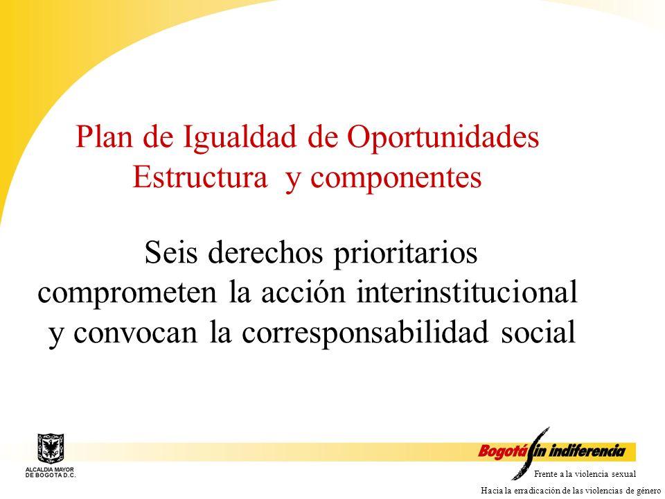 Plan de Igualdad de Oportunidades Estructura y componentes Seis derechos prioritarios comprometen la acción interinstitucional y convocan la corresponsabilidad social