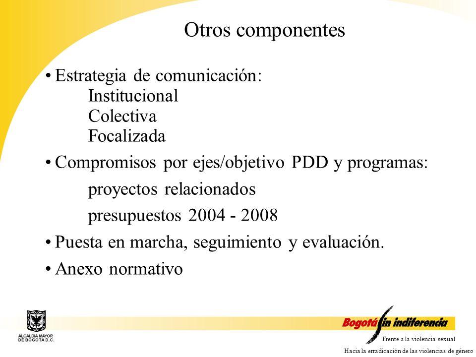 Otros componentes Estrategia de comunicación: Institucional Colectiva