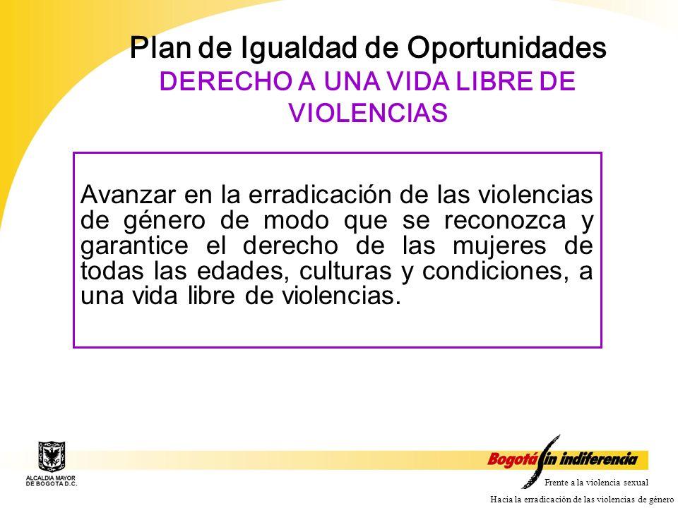 Plan de Igualdad de Oportunidades DERECHO A UNA VIDA LIBRE DE VIOLENCIAS