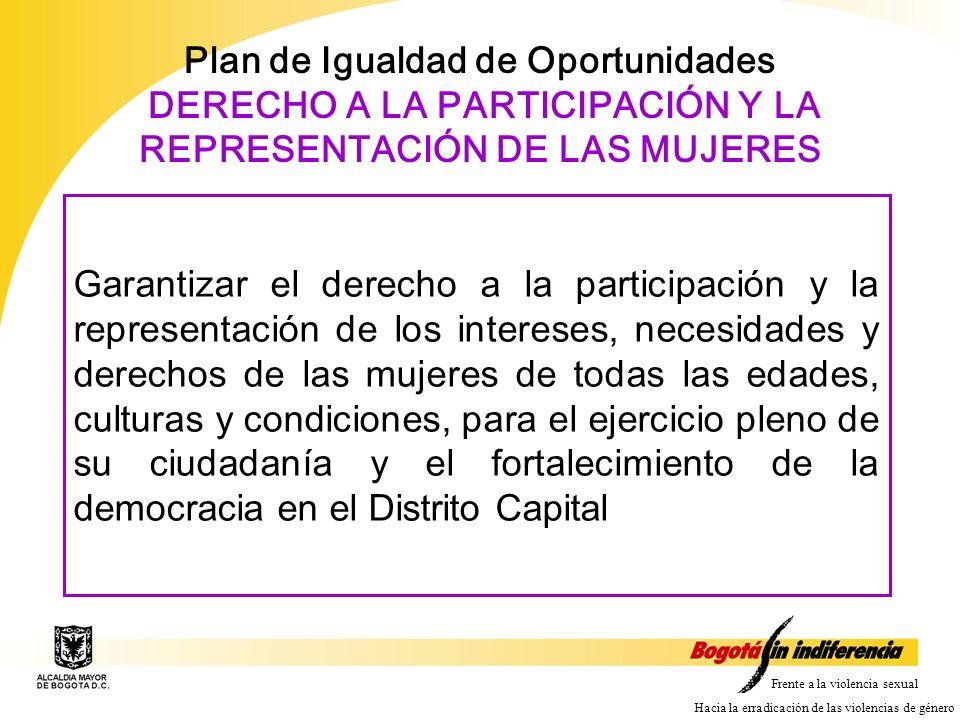 Plan de Igualdad de Oportunidades DERECHO A LA PARTICIPACIÓN Y LA REPRESENTACIÓN DE LAS MUJERES