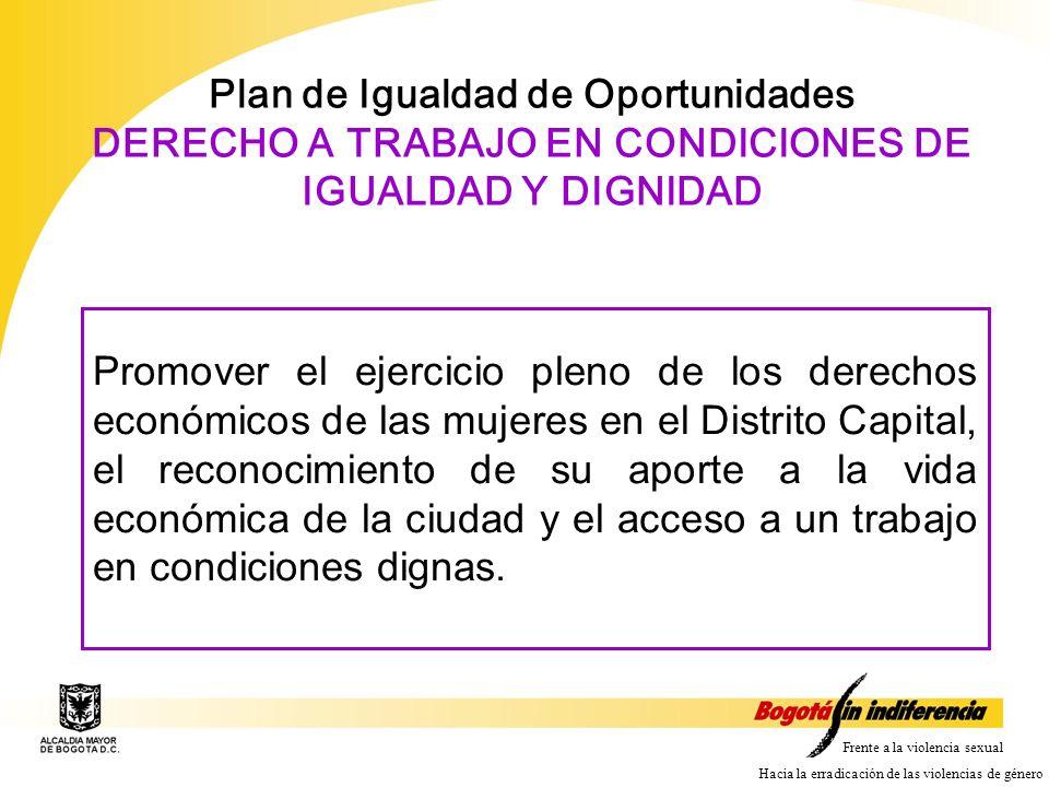 Plan de Igualdad de Oportunidades DERECHO A TRABAJO EN CONDICIONES DE IGUALDAD Y DIGNIDAD