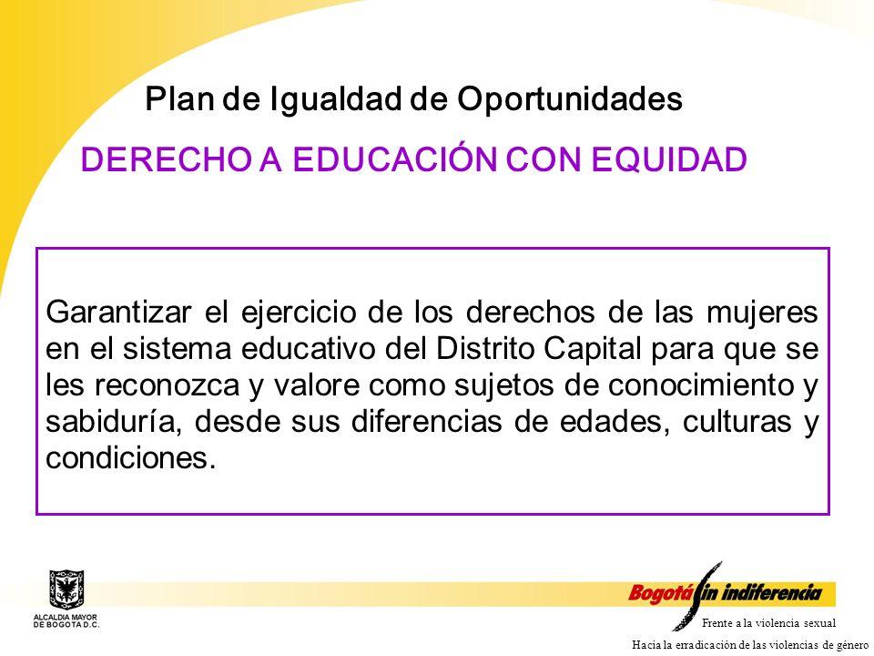 Plan de Igualdad de Oportunidades DERECHO A EDUCACIÓN CON EQUIDAD