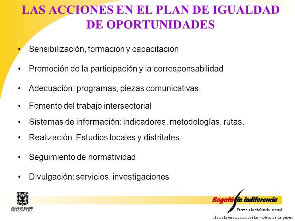 LAS ACCIONES EN EL PLAN DE IGUALDAD DE OPORTUNIDADES