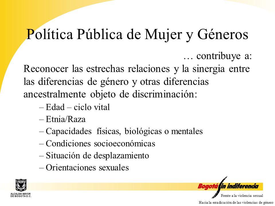 Política Pública de Mujer y Géneros