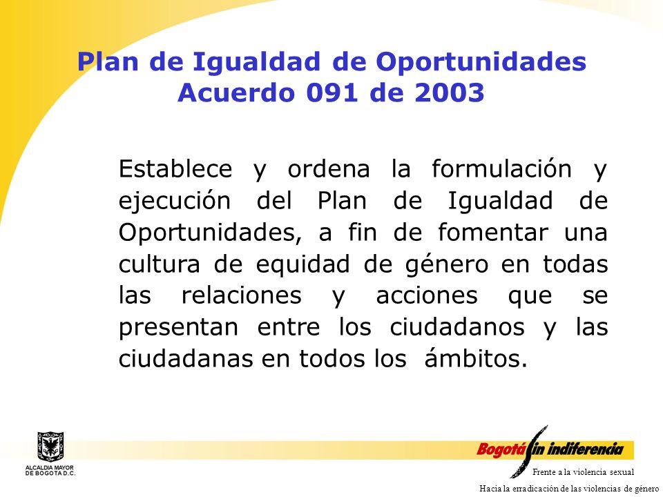 Plan de Igualdad de Oportunidades Acuerdo 091 de 2003