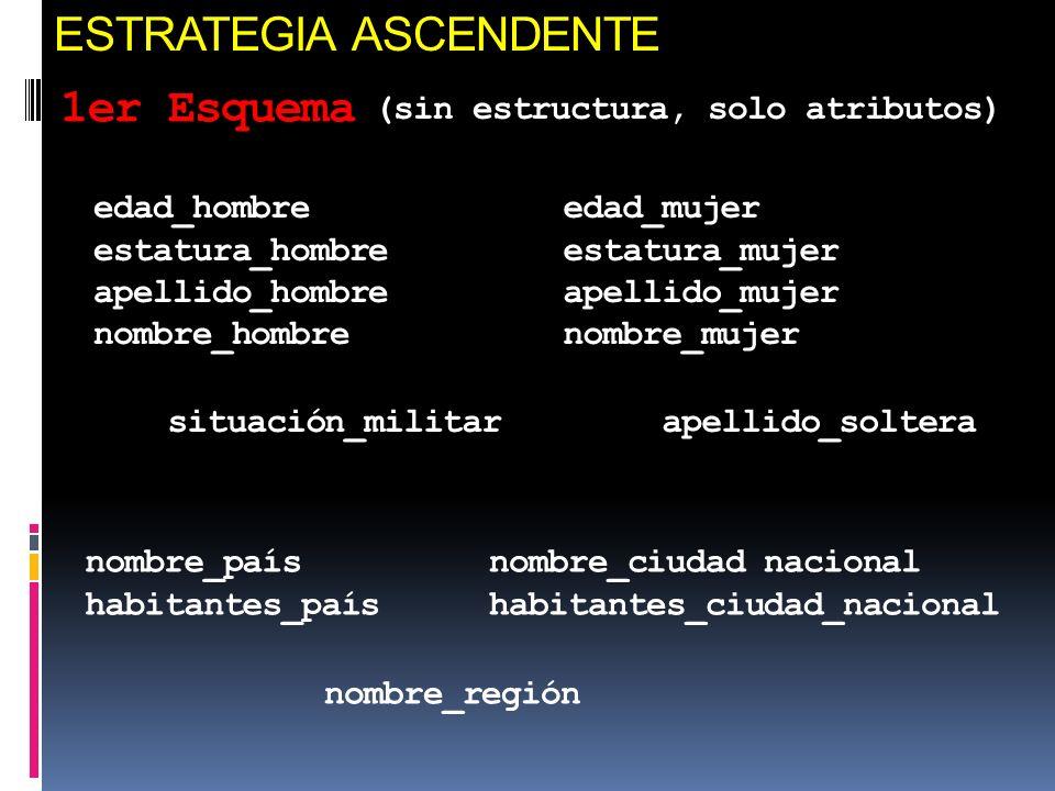 ESTRATEGIA ASCENDENTE