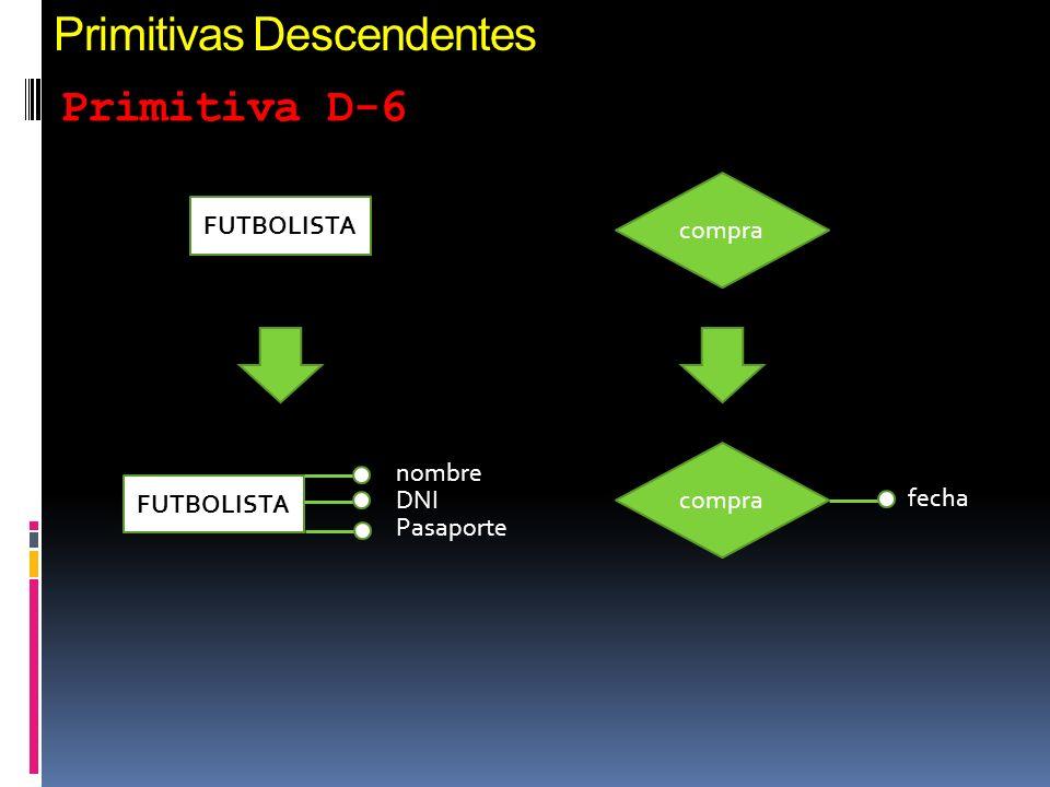 Primitivas Descendentes