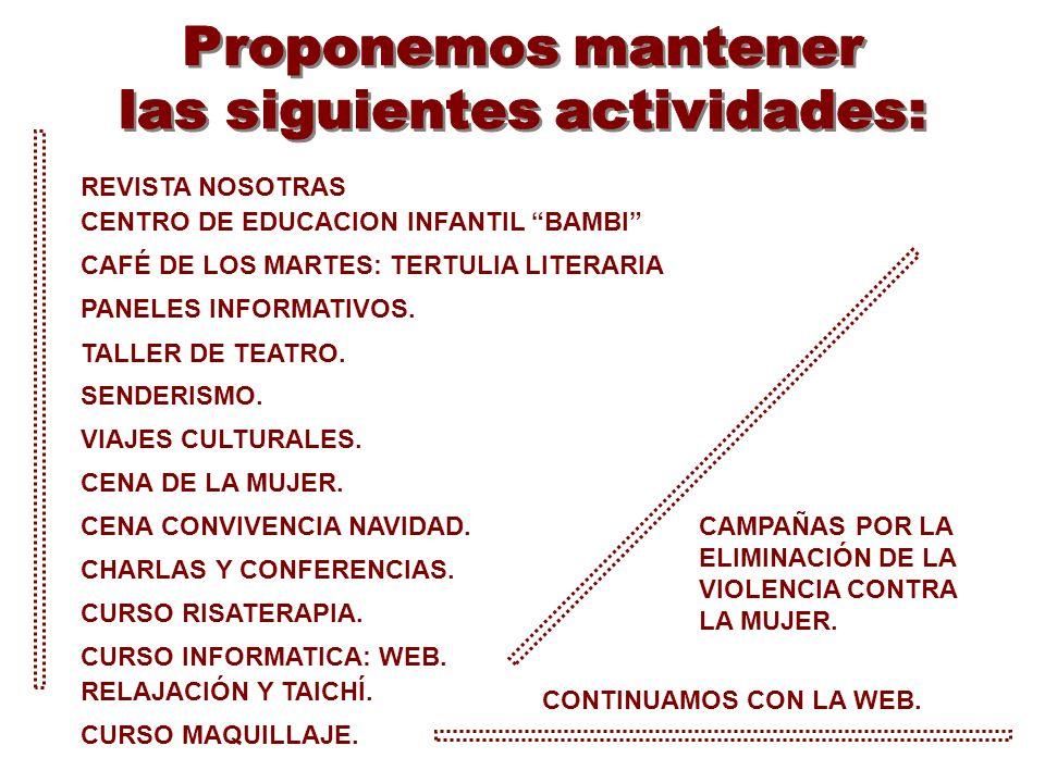 las siguientes actividades: