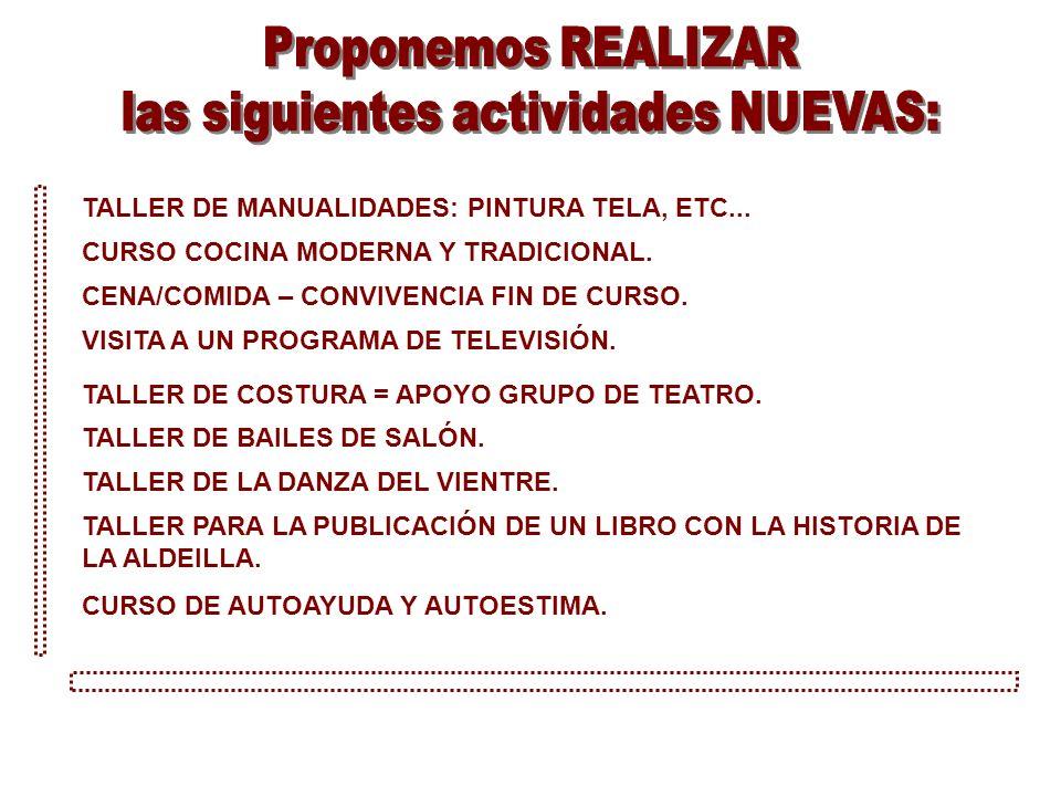las siguientes actividades NUEVAS: